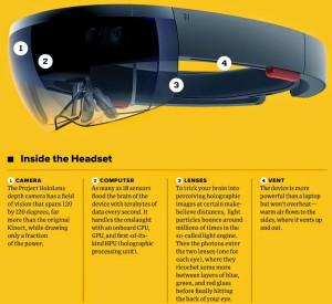 Microsoft-HoloLens